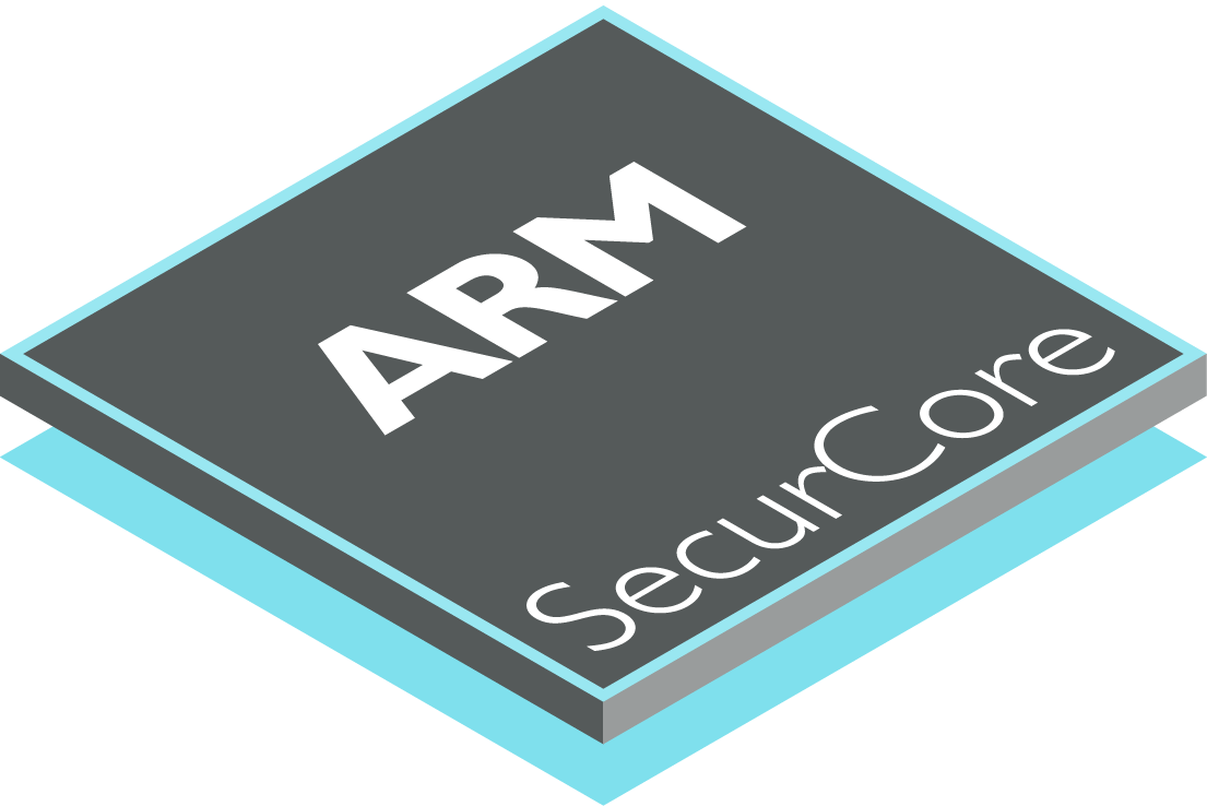 ARM SecurCore Processor