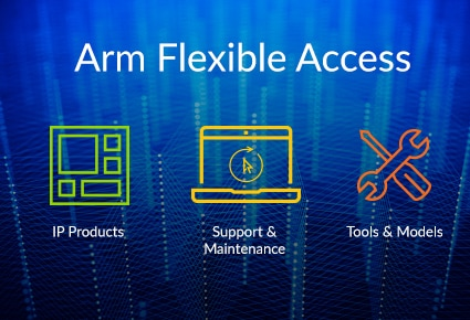IoT SoC Solutions – Arm