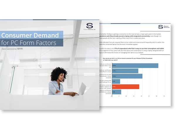 consumer demand for pc form
