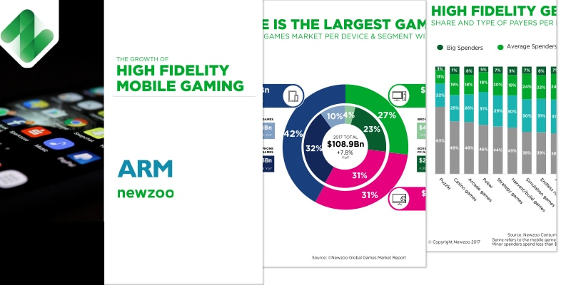 The Growth of High Fidelity Mobile Gaming Report