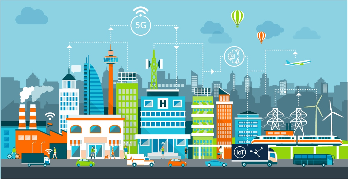A Fifth Wave-enabled smart city